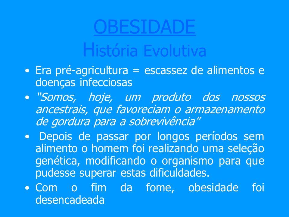 OBESIDADE História Evolutiva