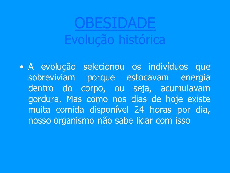 OBESIDADE Evolução histórica