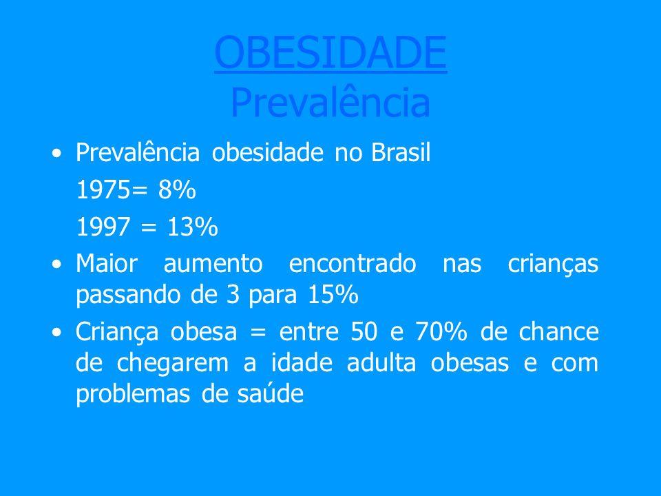 OBESIDADE Prevalência