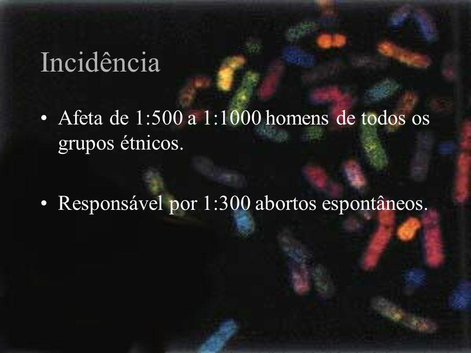 Incidência Afeta de 1:500 a 1:1000 homens de todos os grupos étnicos.