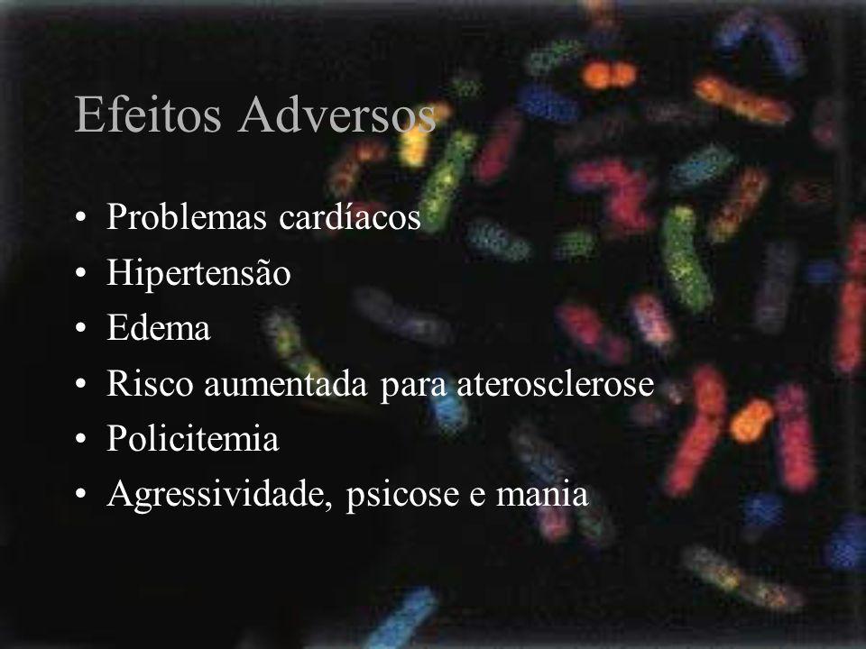 Efeitos Adversos Problemas cardíacos Hipertensão Edema