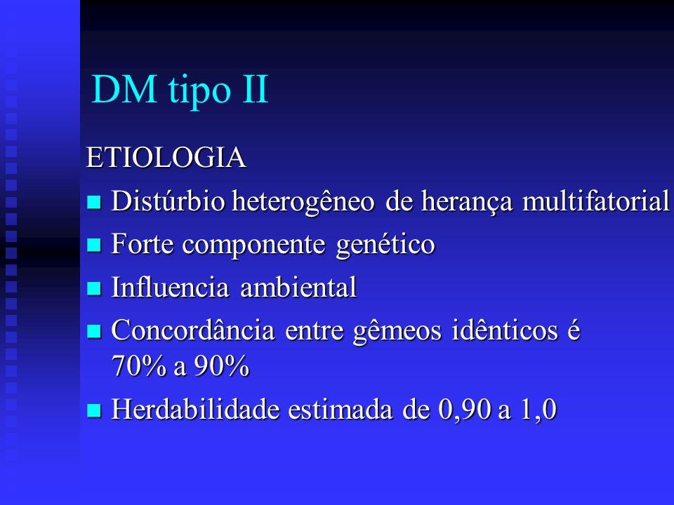 DM tipo II ETIOLOGIA Distúrbio heterogêneo de herança multifatorial
