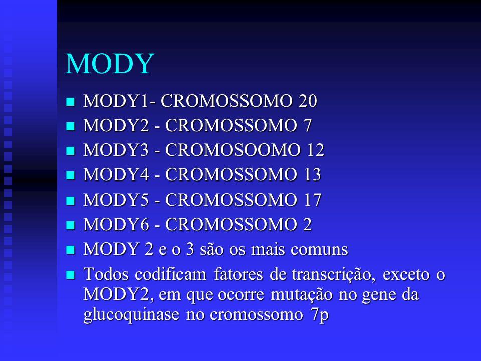 MODY MODY1- CROMOSSOMO 20 MODY2 - CROMOSSOMO 7 MODY3 - CROMOSOOMO 12