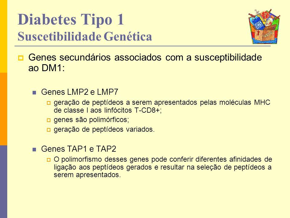 Diabetes Tipo 1 Suscetibilidade Genética
