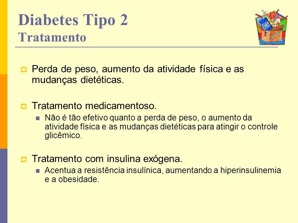 Diabetes Tipo 2 Tratamento