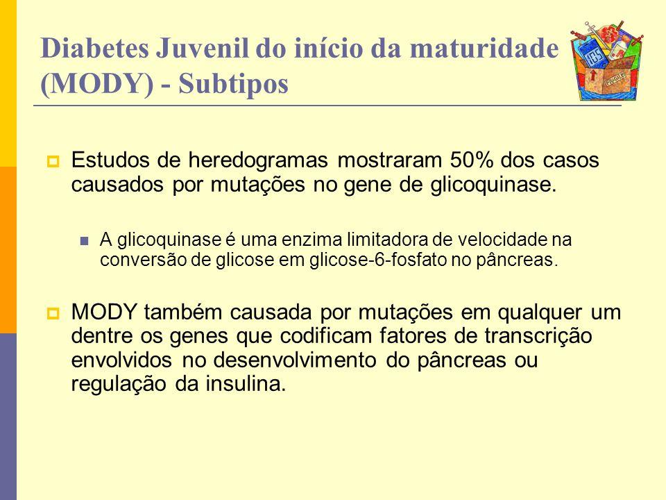 Diabetes Juvenil do início da maturidade (MODY) - Subtipos