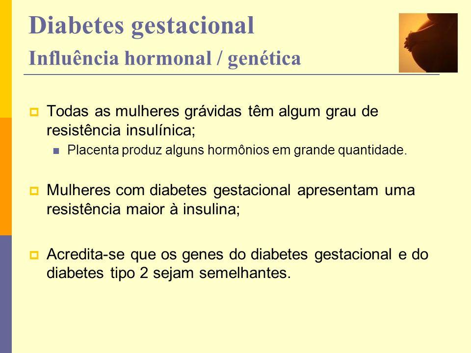 Diabetes gestacional Influência hormonal / genética