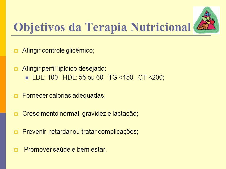 Objetivos da Terapia Nutricional