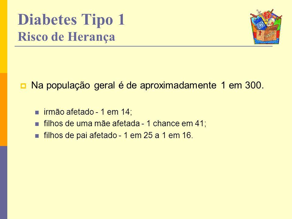Diabetes Tipo 1 Risco de Herança