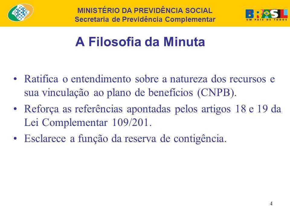 A Filosofia da Minuta Ratifica o entendimento sobre a natureza dos recursos e sua vinculação ao plano de benefícios (CNPB).