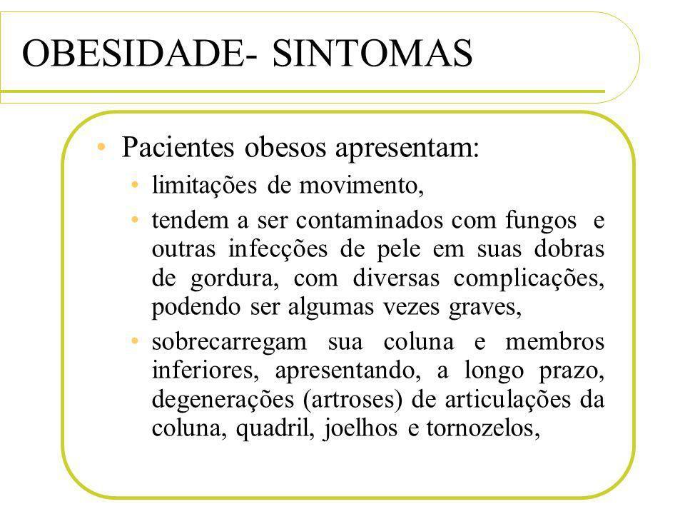 OBESIDADE- SINTOMAS Pacientes obesos apresentam: