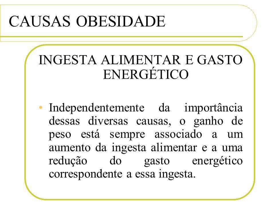 INGESTA ALIMENTAR E GASTO ENERGÉTICO