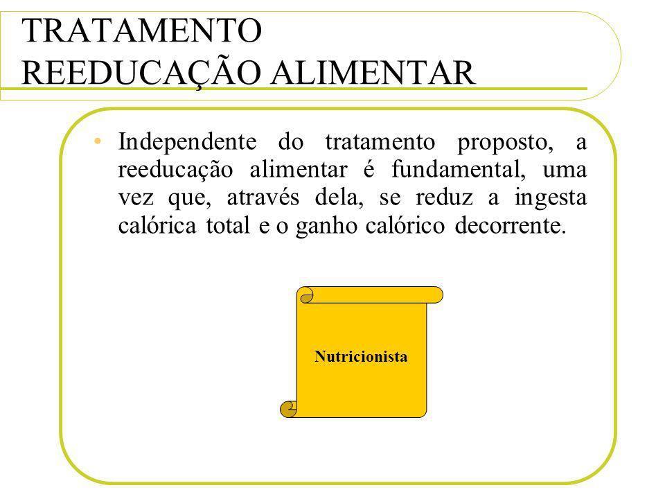 TRATAMENTO REEDUCAÇÃO ALIMENTAR