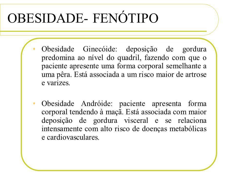 OBESIDADE- FENÓTIPO