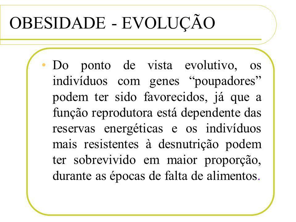 OBESIDADE - EVOLUÇÃO