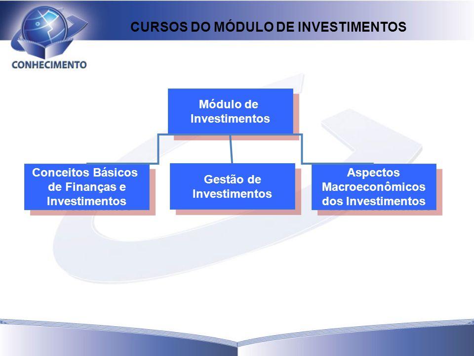 CURSOS DO MÓDULO DE INVESTIMENTOS