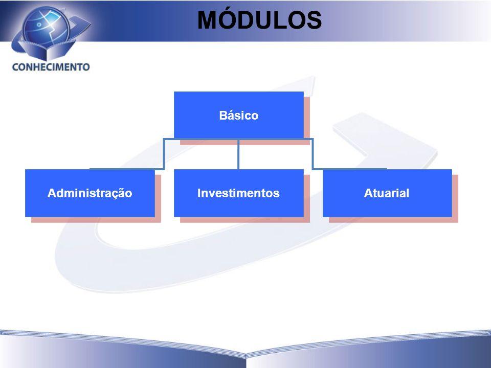 MÓDULOS Básico Administração Investimentos Atuarial