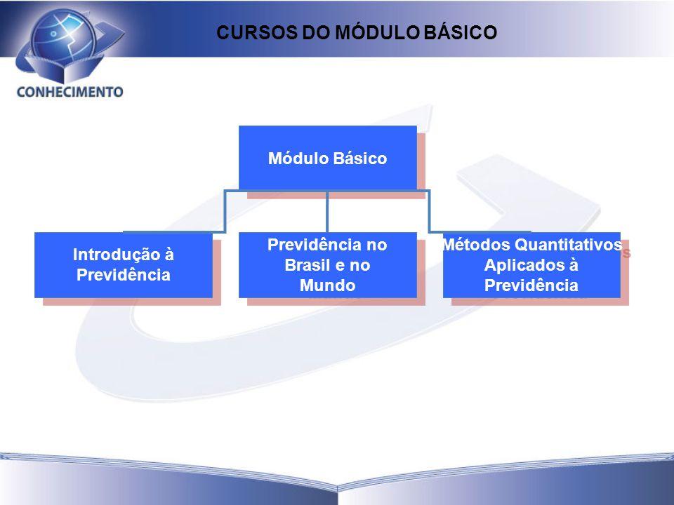 CURSOS DO MÓDULO BÁSICO Métodos Quantitativos