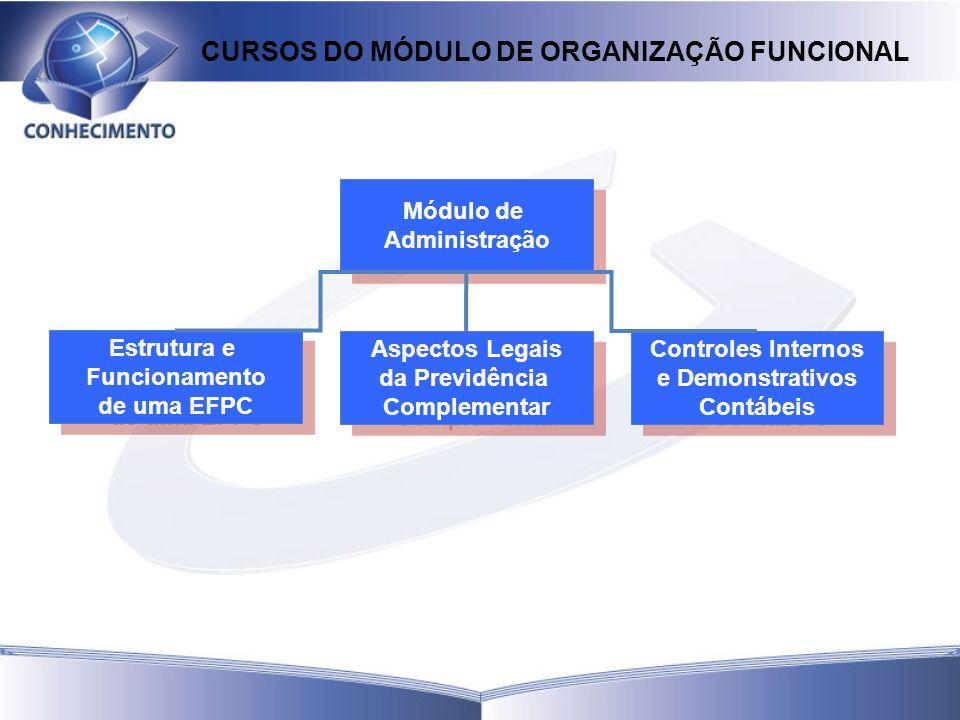 CURSOS DO MÓDULO DE ORGANIZAÇÃO FUNCIONAL