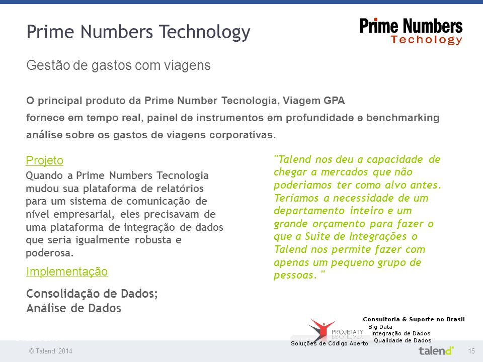 Prime Numbers Technology