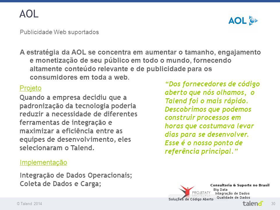 AOL Publicidade Web suportados.