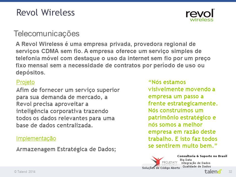 Revol Wireless Telecomunicações