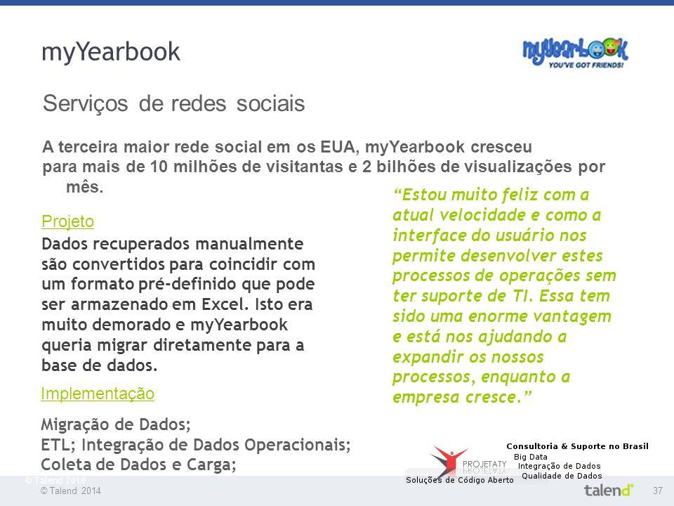 myYearbook Serviços de redes sociais