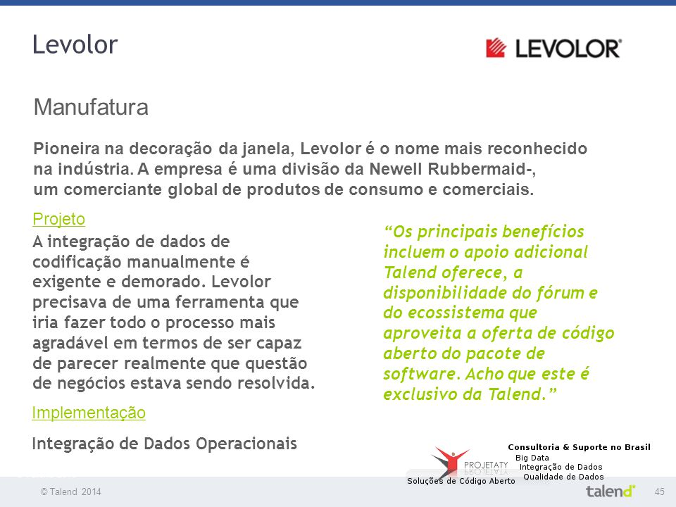Levolor Manufatura. Pioneira na decoração da janela, Levolor é o nome mais reconhecido.