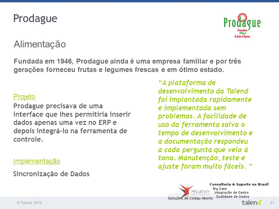 Prodague Alimentação. Fundada em 1946, Prodague ainda é uma empresa familiar e por três.
