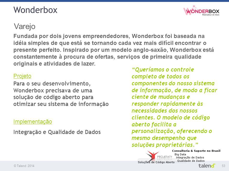 Wonderbox Varejo.