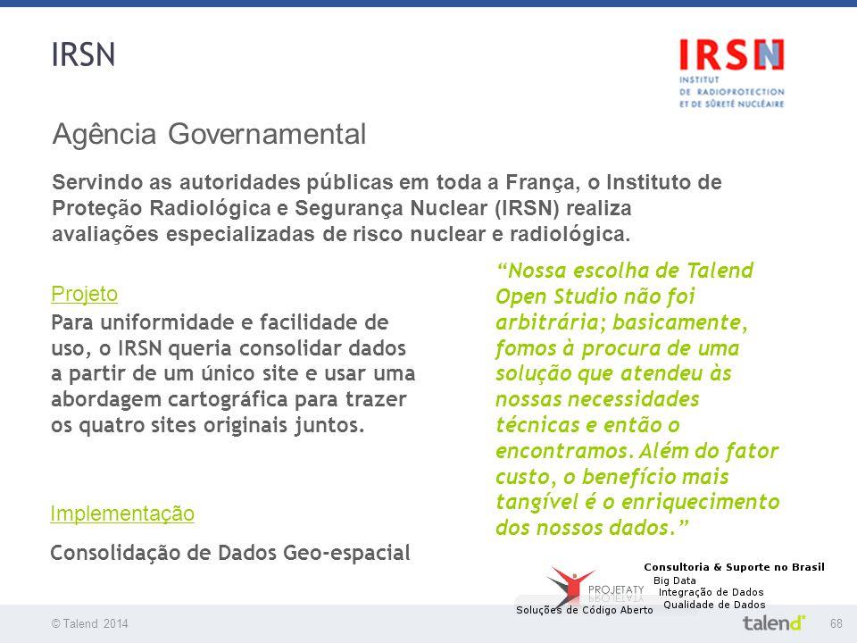 IRSN Agência Governamental