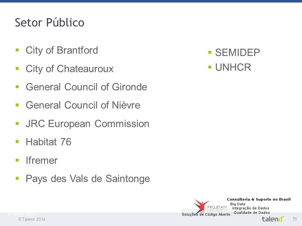 Setor Público City of Brantford SEMIDEP City of Chateauroux UNHCR