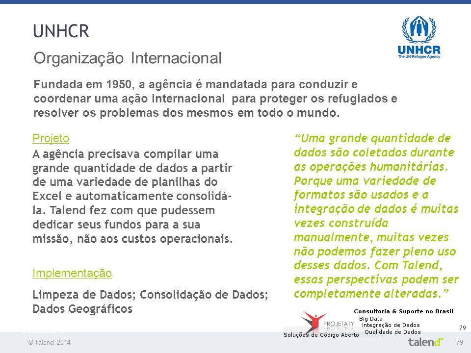 UNHCR Organização Internacional