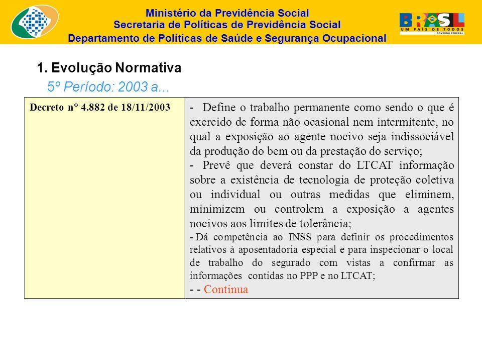 1. Evolução Normativa 5º Período: 2003 a...