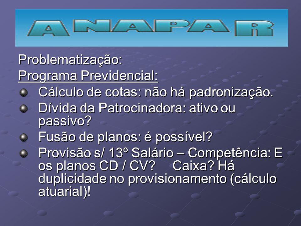 Problematização: Programa Previdencial: Cálculo de cotas: não há padronização. Dívida da Patrocinadora: ativo ou passivo