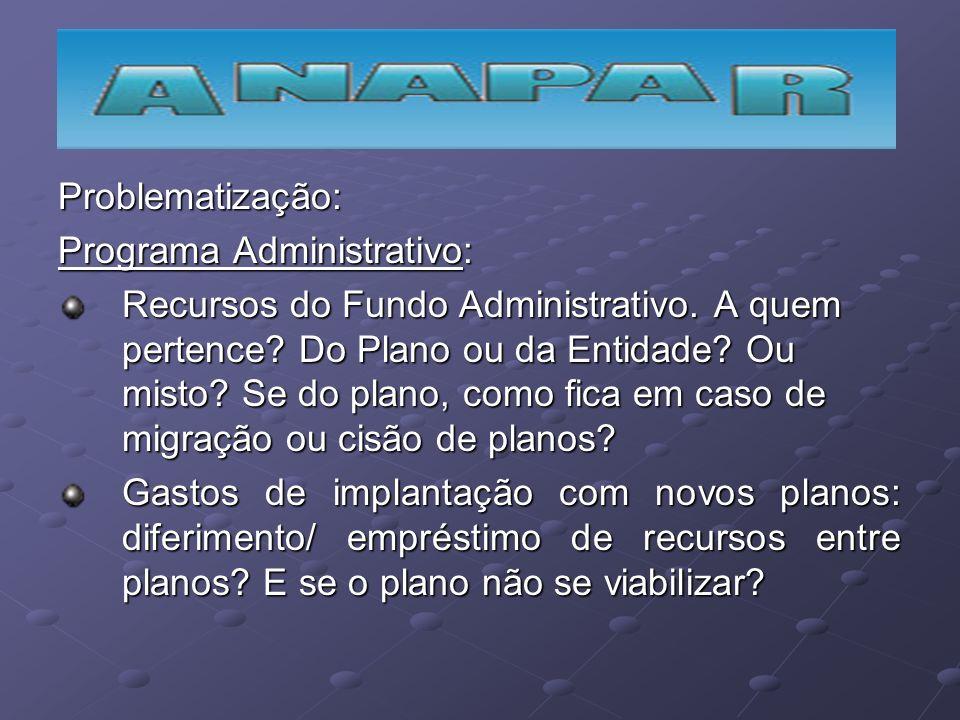 Problematização: Programa Administrativo: