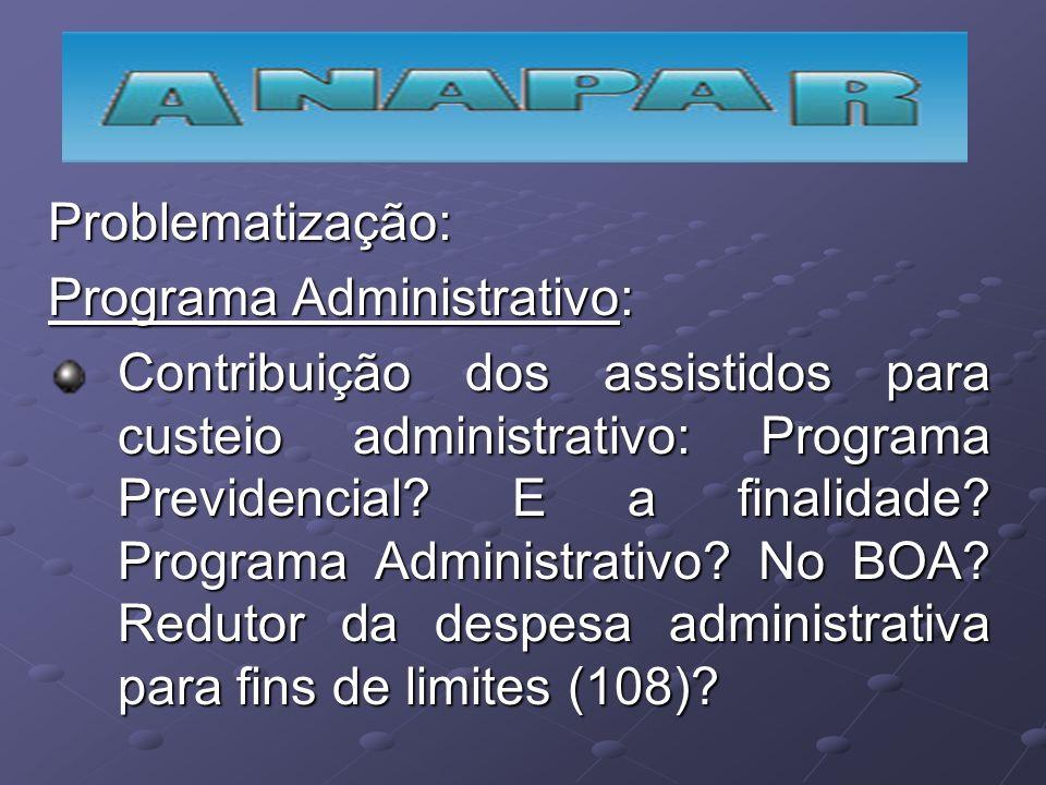 Problematização:Programa Administrativo:
