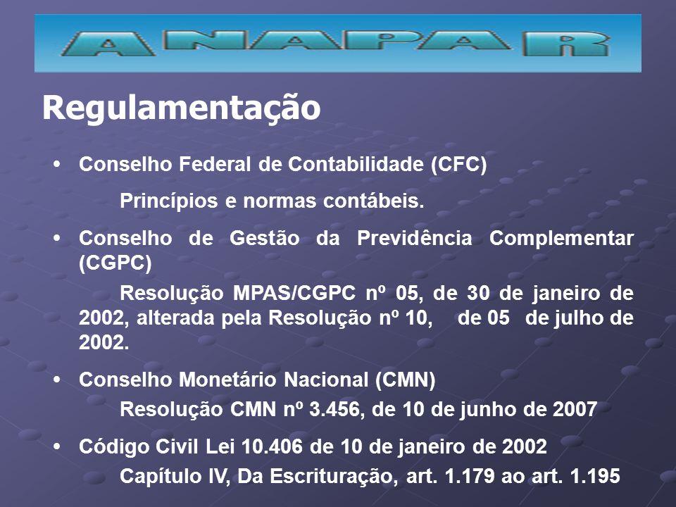 Regulamentação Conselho Federal de Contabilidade (CFC)