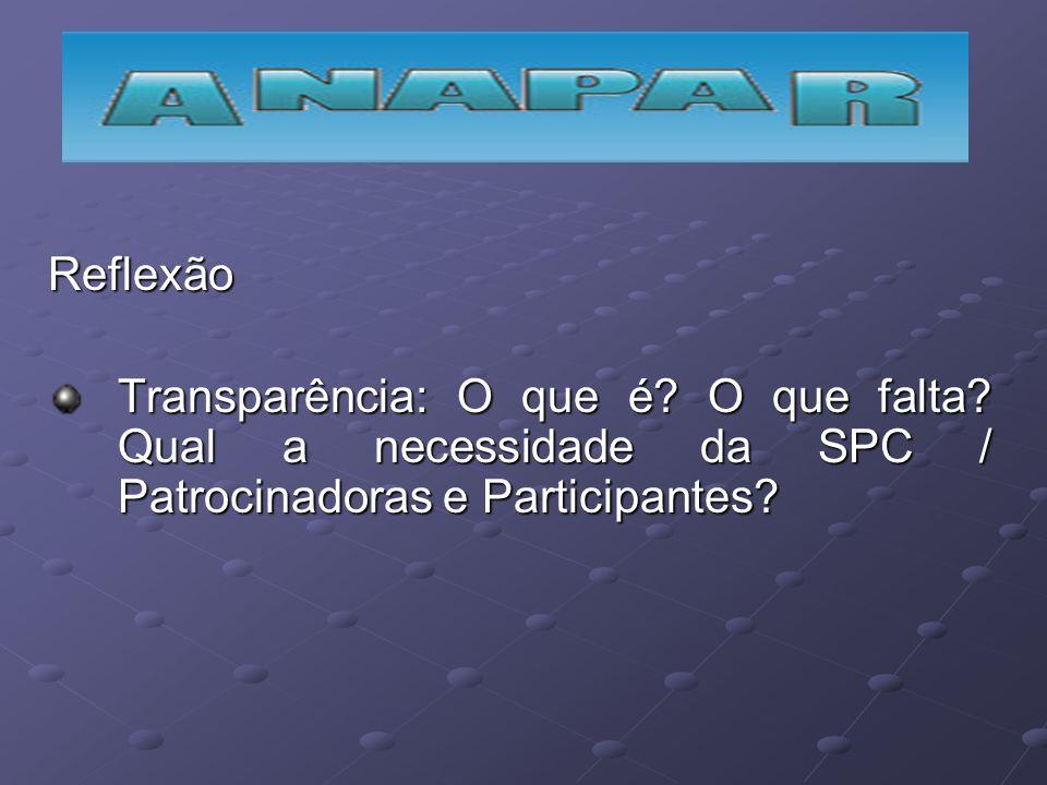 Reflexão Transparência: O que é. O que falta.