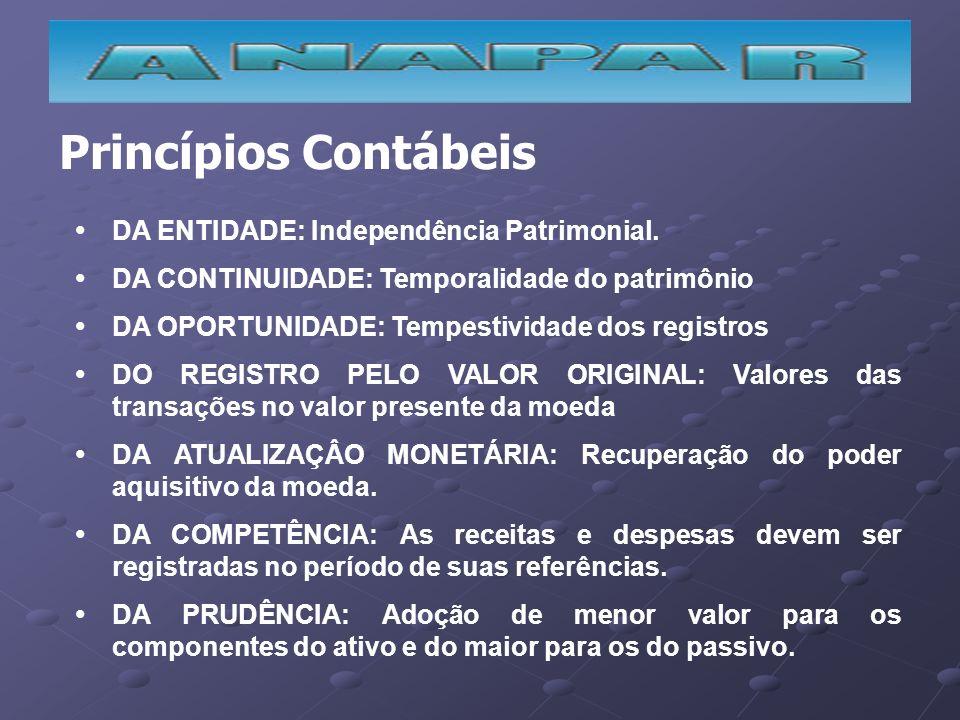 Princípios Contábeis DA ENTIDADE: Independência Patrimonial.