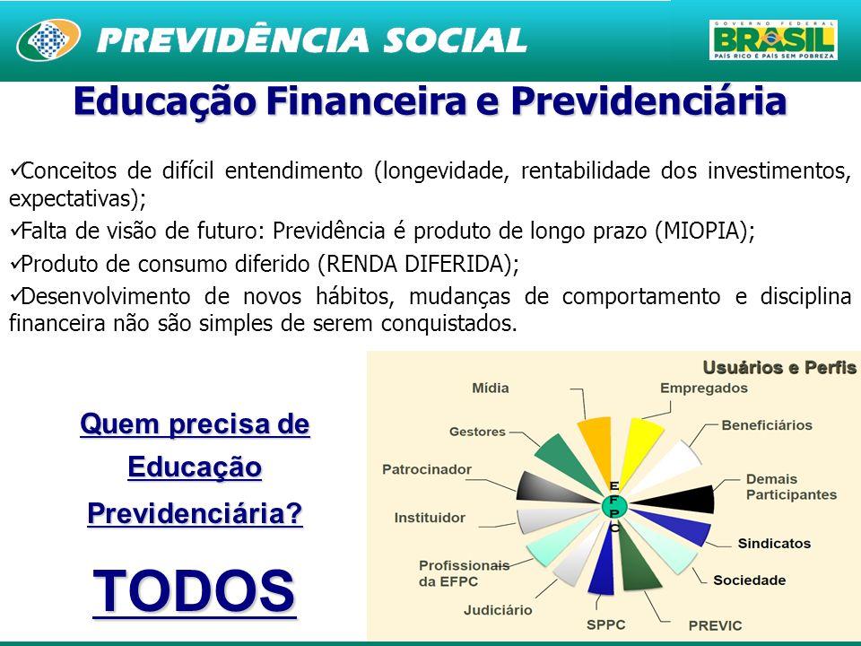 Educação Financeira e Previdenciária Quem precisa de Educação