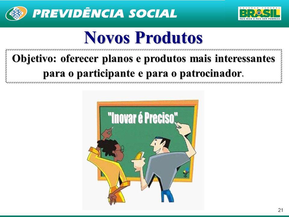 Novos Produtos Objetivo: oferecer planos e produtos mais interessantes para o participante e para o patrocinador.