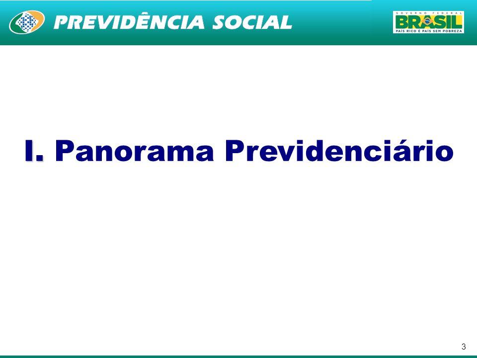 I. Panorama Previdenciário