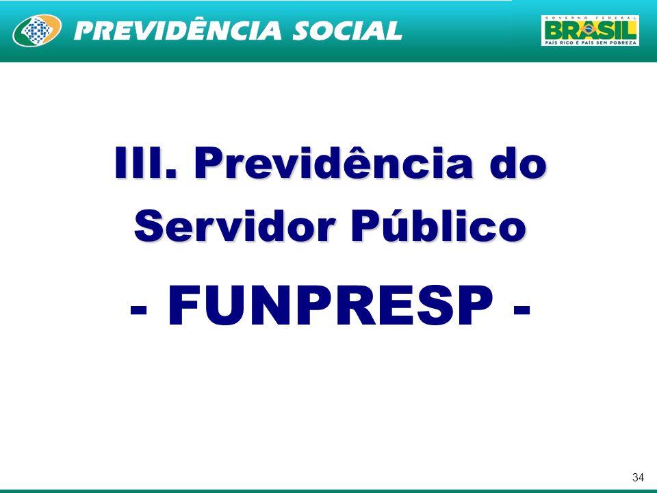 III. Previdência do Servidor Público