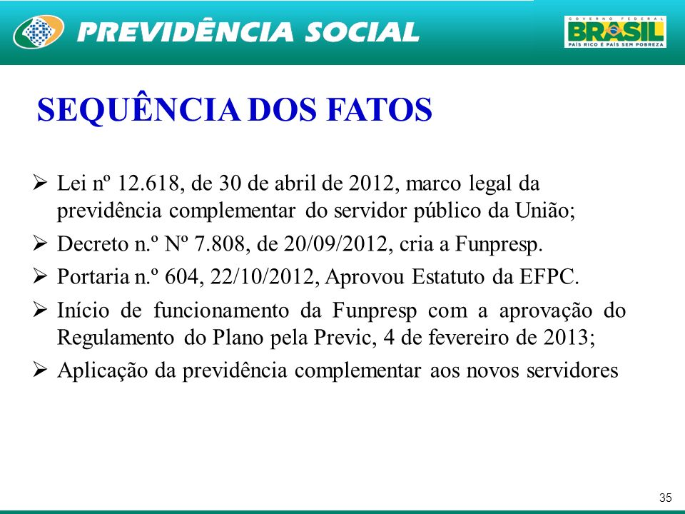 SEQUÊNCIA DOS FATOS Lei nº 12.618, de 30 de abril de 2012, marco legal da previdência complementar do servidor público da União;