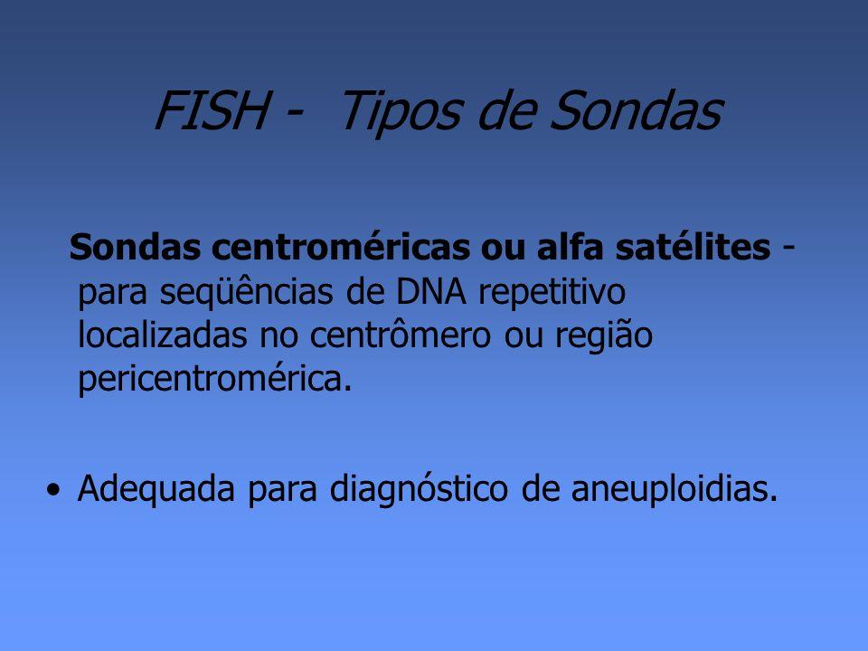 FISH - Tipos de Sondas