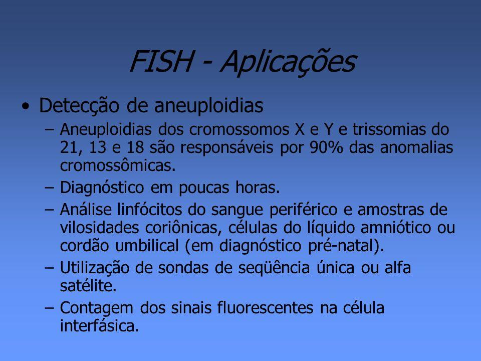 FISH - Aplicações Detecção de aneuploidias