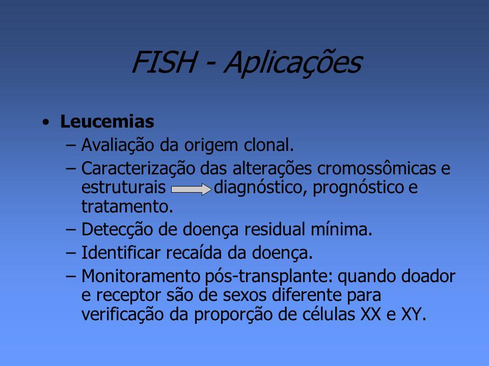 FISH - Aplicações Leucemias Avaliação da origem clonal.