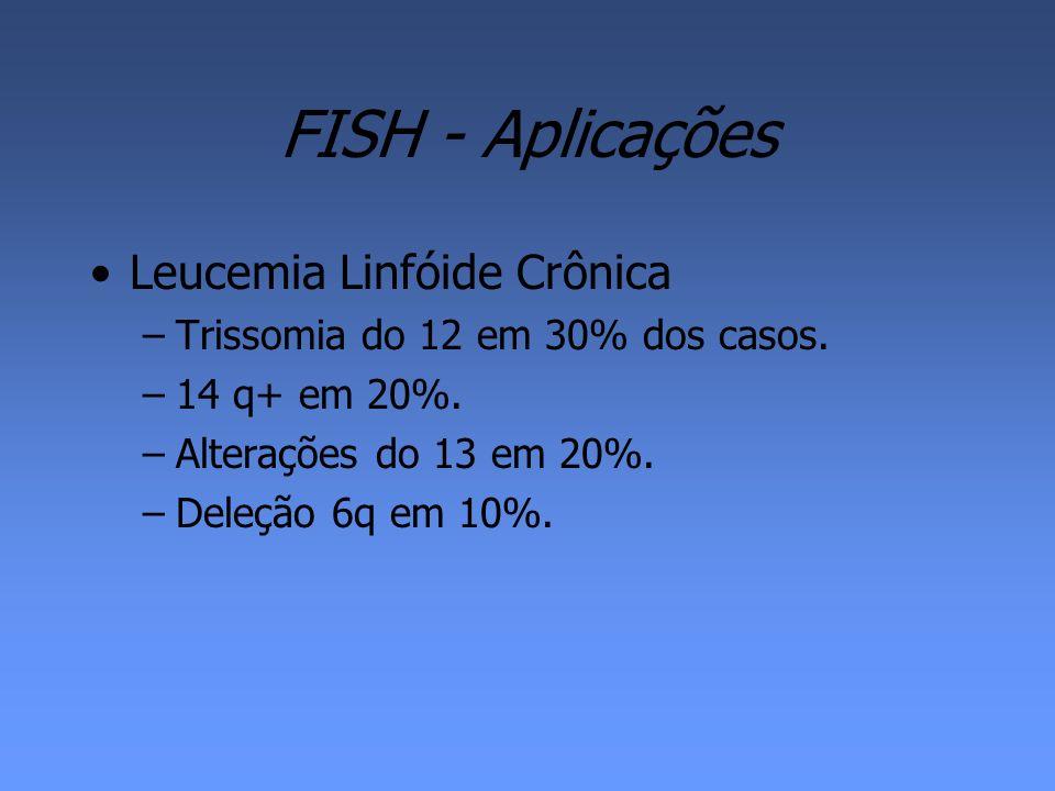 FISH - Aplicações Leucemia Linfóide Crônica
