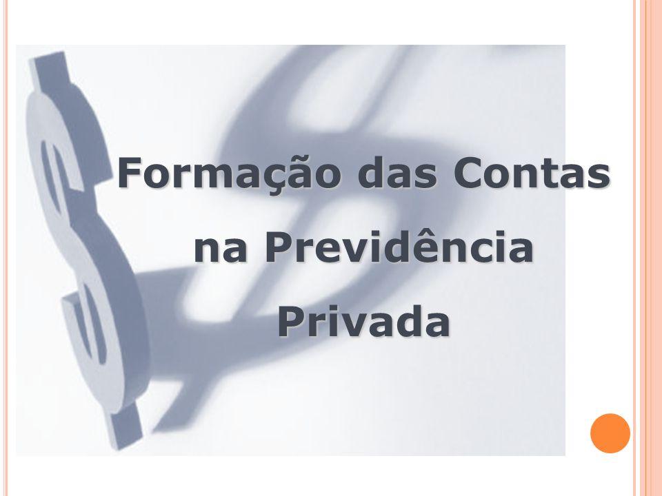 Formação das Contas na Previdência Privada